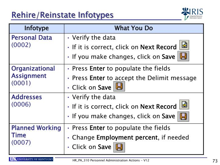 Rehire/Reinstate Infotypes