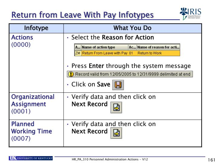 Return from Leave With Pay Infotypes