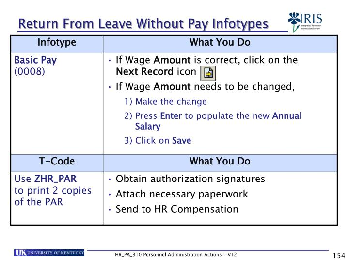 Return From Leave Without Pay Infotypes
