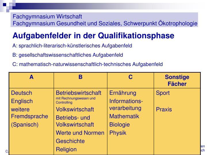 Aufgabenfelder in der Qualifikationsphase