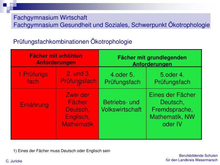 Prüfungsfachkombinationen Ökotrophologie