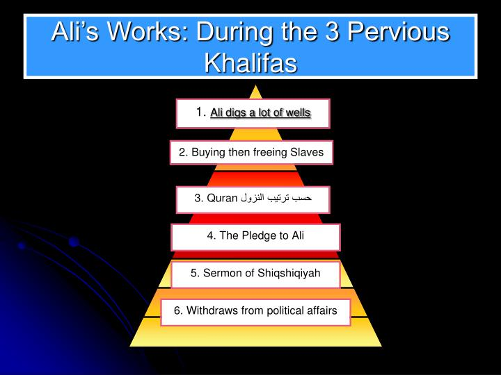 Ali's Works: During the 3 Pervious Khalifas
