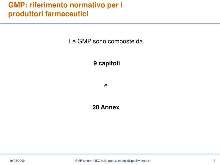 GMP: riferimento normativo per i produttori farmaceutici