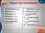 rapport des commissions