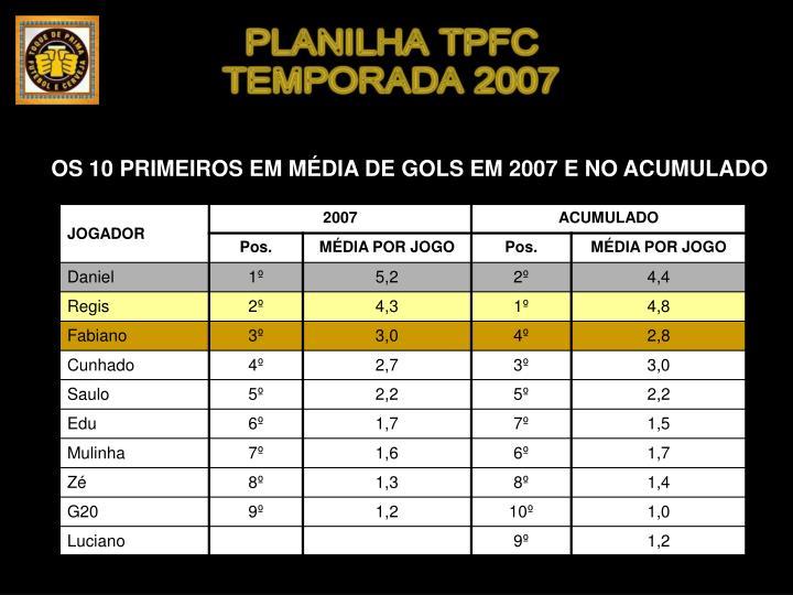 OS 10 PRIMEIROS EM MÉDIA DE GOLS EM 2007 E NO ACUMULADO