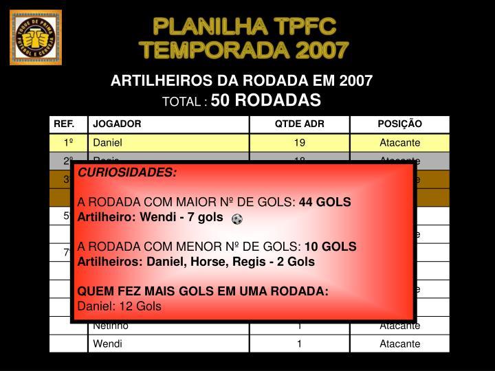 ARTILHEIROS DA RODADA EM 2007