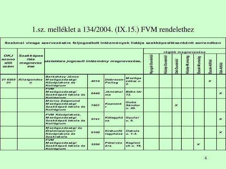 1.sz. melléklet a 134/2004. (IX.15.) FVM rendelethez