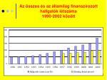 az sszes s az llamilag finansz rozott hallgat k l tsz ma 1990 2002 k z tt