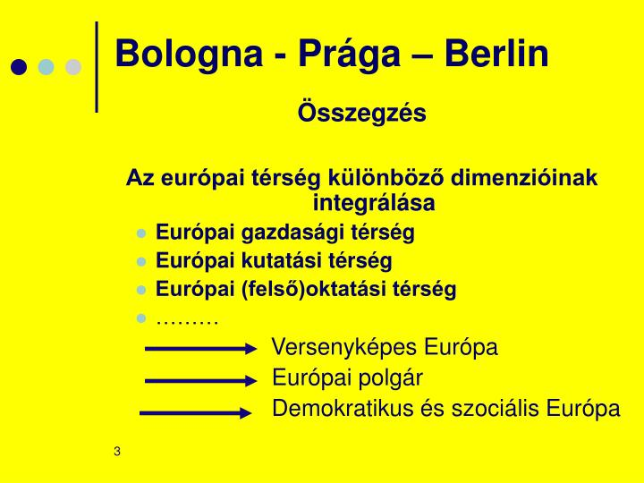 Bologna - Prága – Berlin
