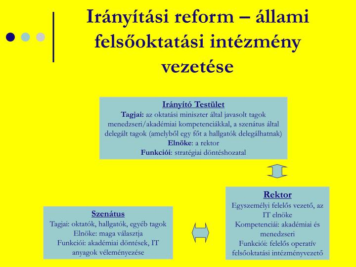 Irányítási reform – állami felsőoktatási intézmény vezetése