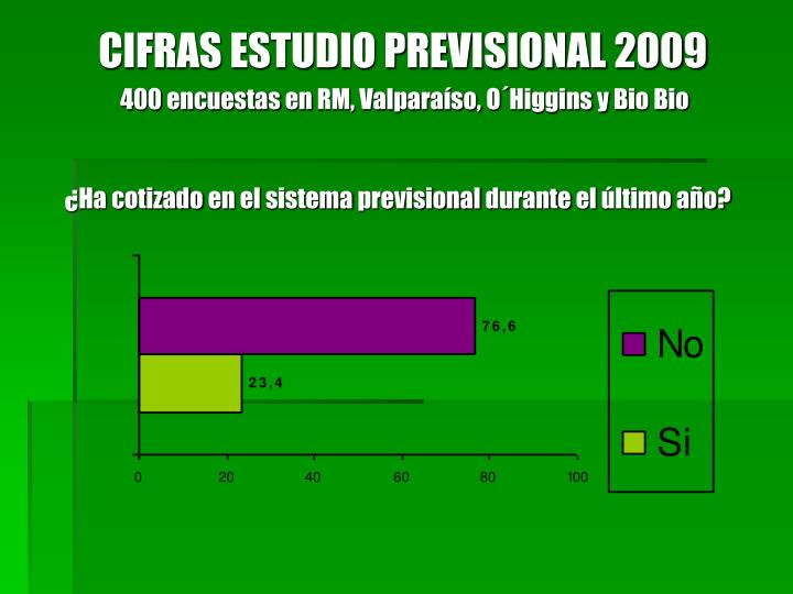 CIFRAS ESTUDIO PREVISIONAL 2009