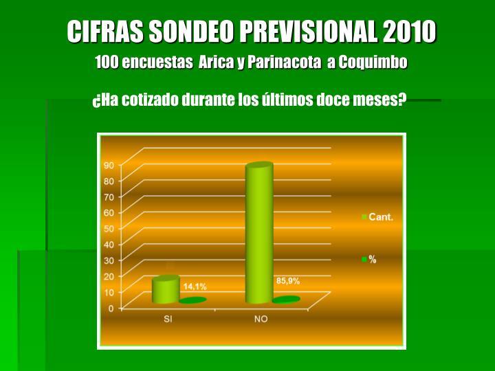 CIFRAS SONDEO PREVISIONAL 2010