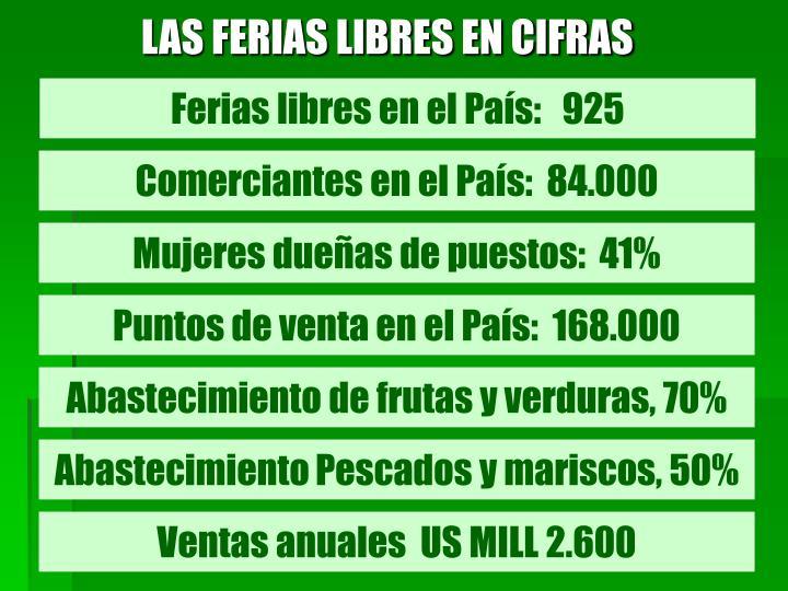 LAS FERIAS LIBRES EN CIFRAS