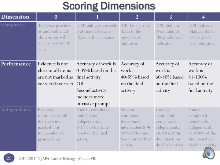 Scoring Dimensions