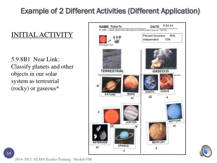 Example of 2 Different Activities (Different Application)