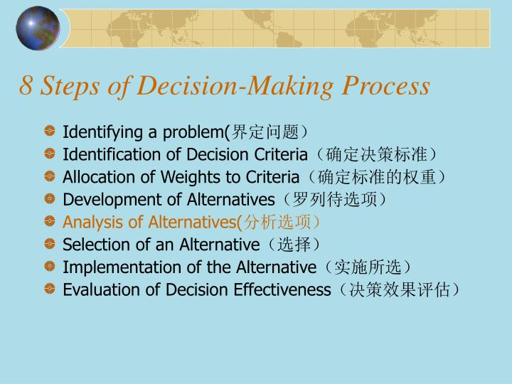 8 Steps of Decision-Making Process