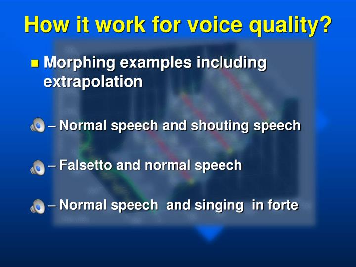 How it work for voice quality?
