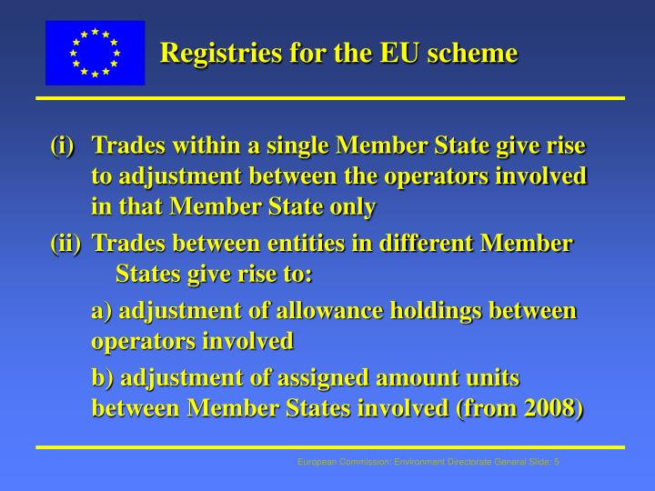 Registries for the EU scheme