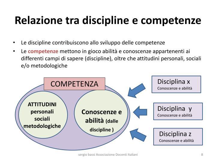Relazione tra discipline e competenze