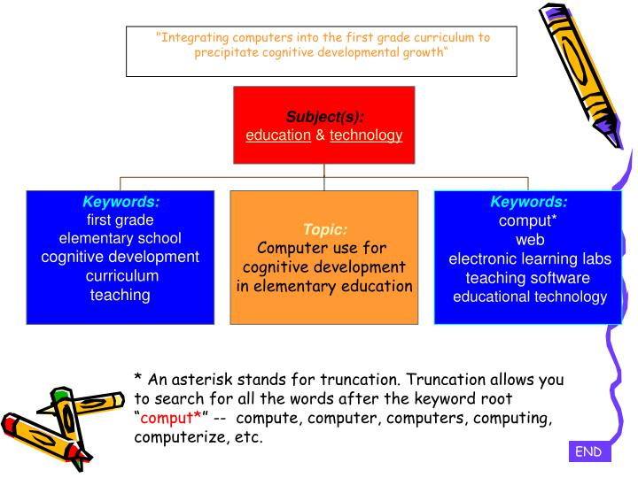 """Integrating computers into the first grade curriculum to precipitate cognitive developmental growth"""
