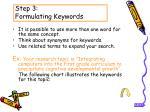 step 3 formulating keywords
