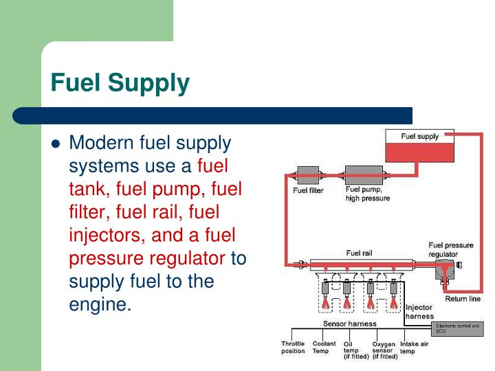Fuel Supply