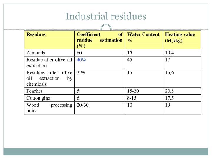 Industrial residues