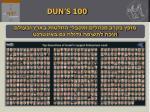 dun s 1002