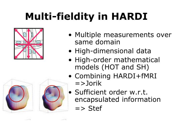 Multi-fieldity in HARDI