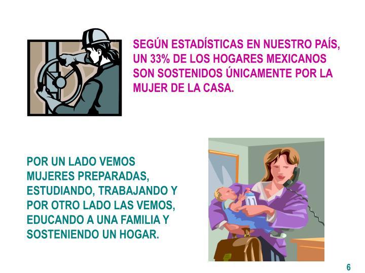 SEGÚN ESTADÍSTICAS EN NUESTRO PAÍS, UN 33% DE LOS HOGARES MEXICANOS SON SOSTENIDOS ÚNICAMENTE POR LA MUJER DE LA CASA.