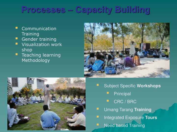 Processes – Capacity Building
