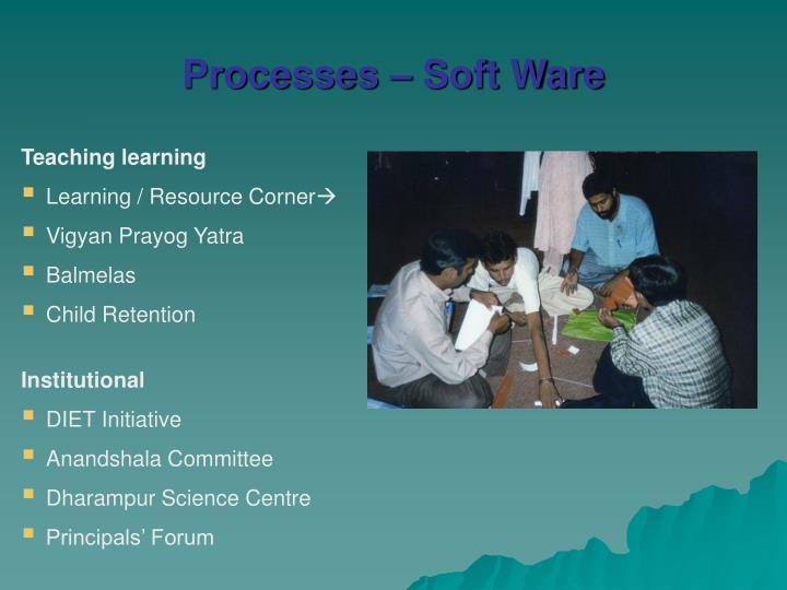 Processes  Soft Ware