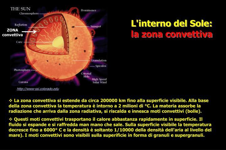L'interno del Sole