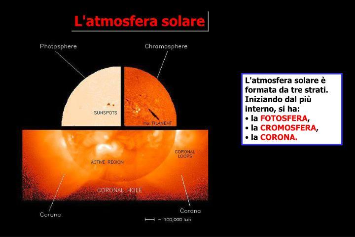 L'atmosfera solare