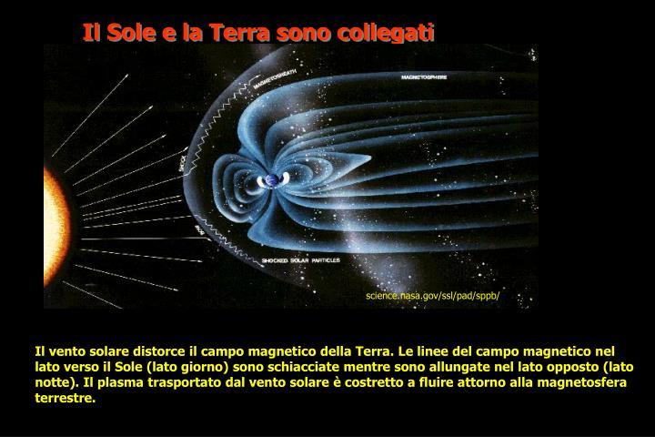 Il Sole e la Terra sono collegati