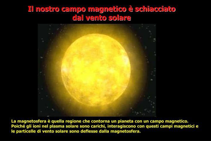 Il nostro campo magnetico è schiacciato dal vento solare