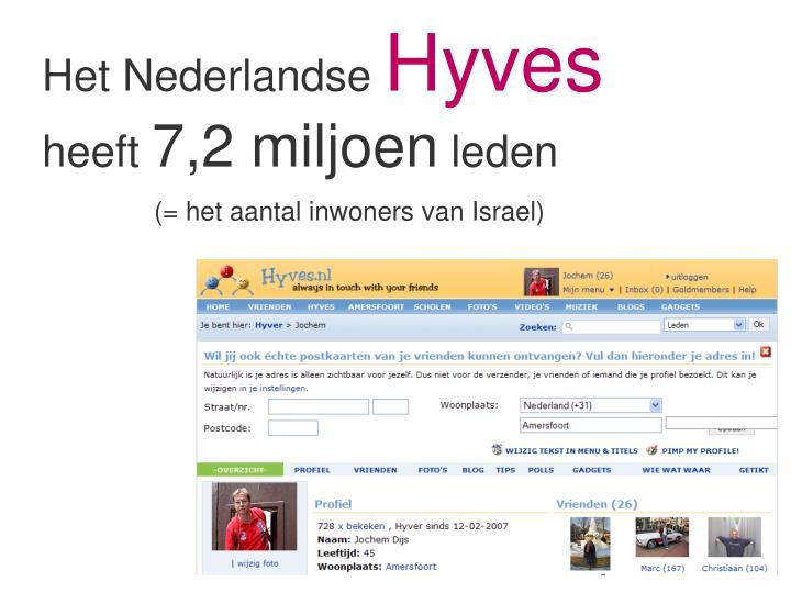 Het Nederlandse
