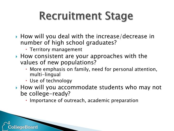 Recruitment Stage