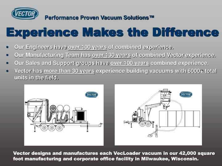 Experience Makes the Difference