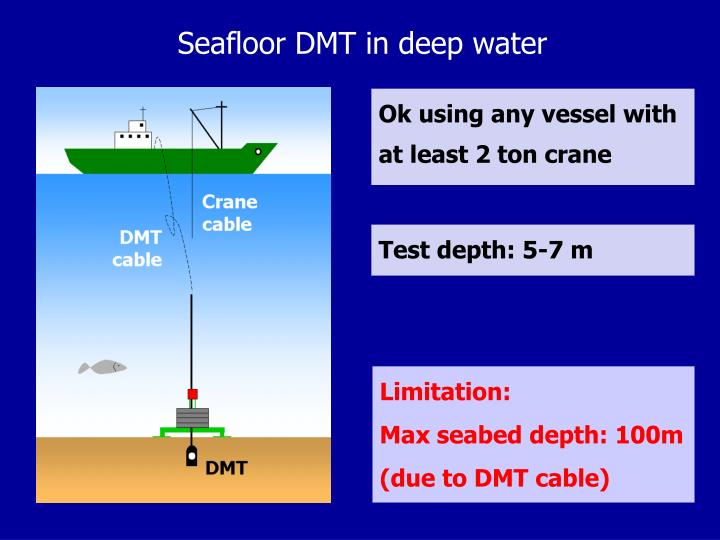 Seafloor DMT in deep water
