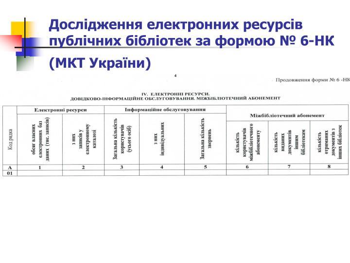Дослідження електронних ресурсів  публічних бібліотек за формою № 6-НК (МКТ України)