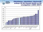 oktat sban k pz sben r sztvev k ar nya 25 64 vesek k z tt az eu orsz gaiban 2005 2007