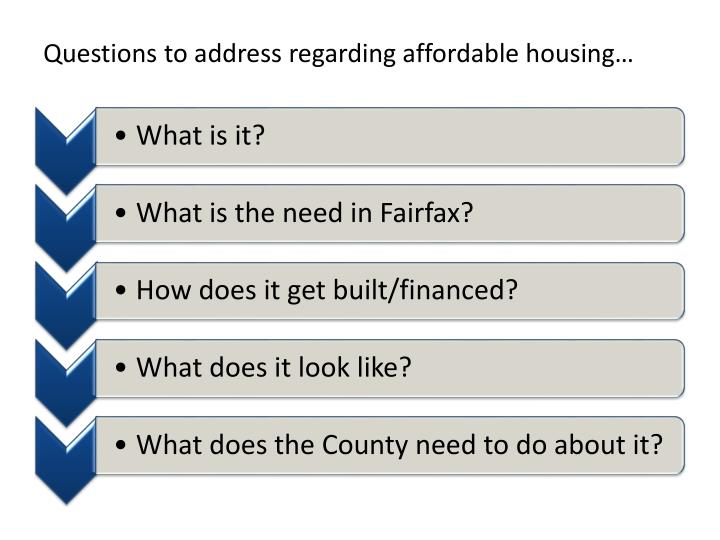 Questions to address regarding affordable housing