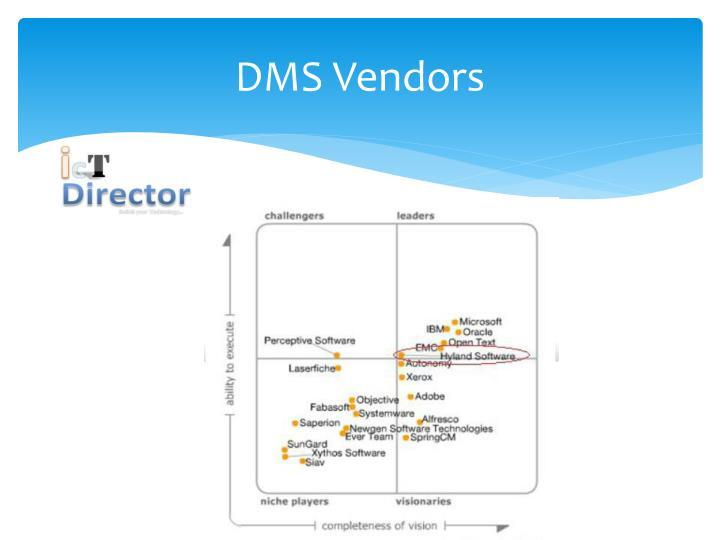 DMS Vendors
