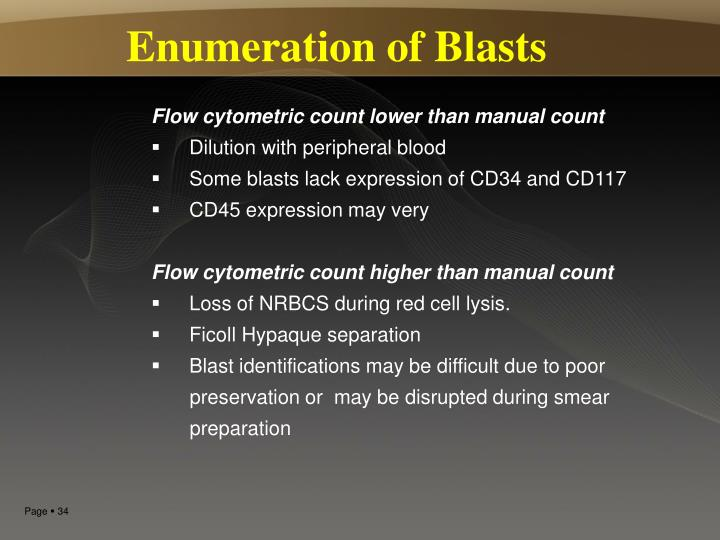Enumeration of Blasts