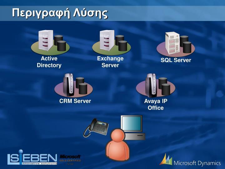 CRM Server