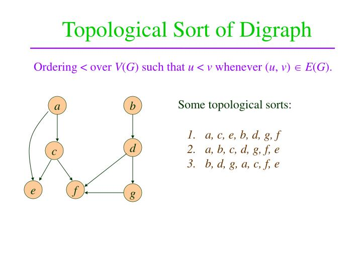 Some topological sorts: