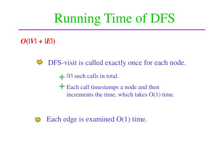 DFS-visit is called exactly once for each node.