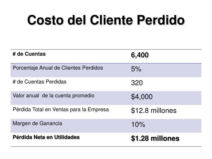 Costo del Cliente Perdido