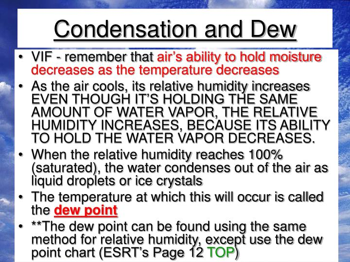 Condensation and Dew